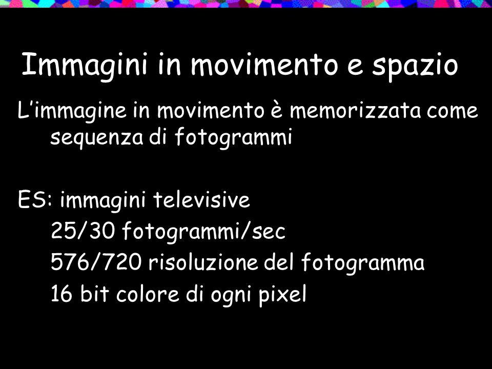 Immagini in movimento e spazio L'immagine in movimento è memorizzata come sequenza di fotogrammi ES: immagini televisive 25/30 fotogrammi/sec 576/720