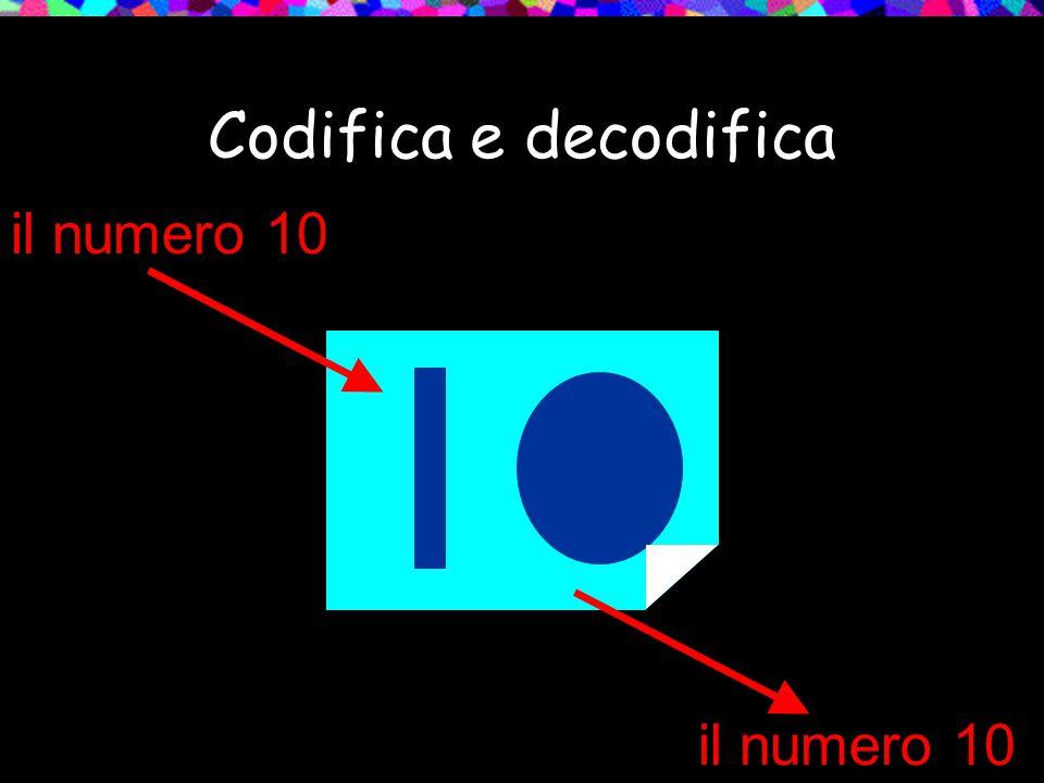 Codifica e decodifica il numero 10