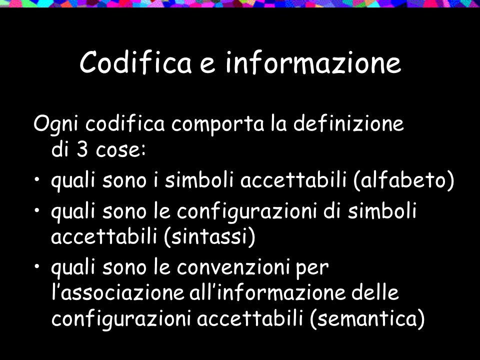 Codifica e informazione Ogni codifica comporta la definizione di 3 cose: quali sono i simboli accettabili (alfabeto) quali sono le configurazioni di s