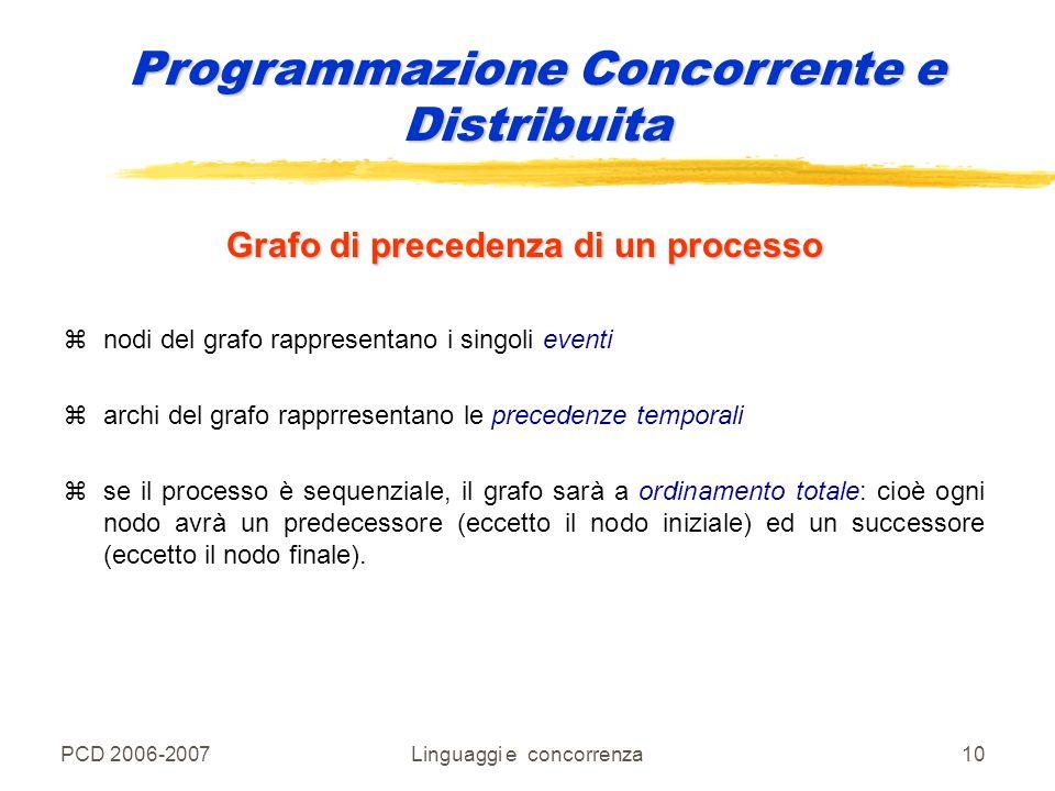 PCD 2006-2007Linguaggi e concorrenza10 Grafo di precedenza di un processo znodi del grafo rappresentano i singoli eventi zarchi del grafo rapprresenta