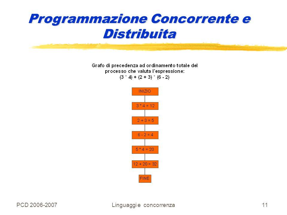 PCD 2006-2007Linguaggi e concorrenza11 Programmazione Concorrente e Distribuita