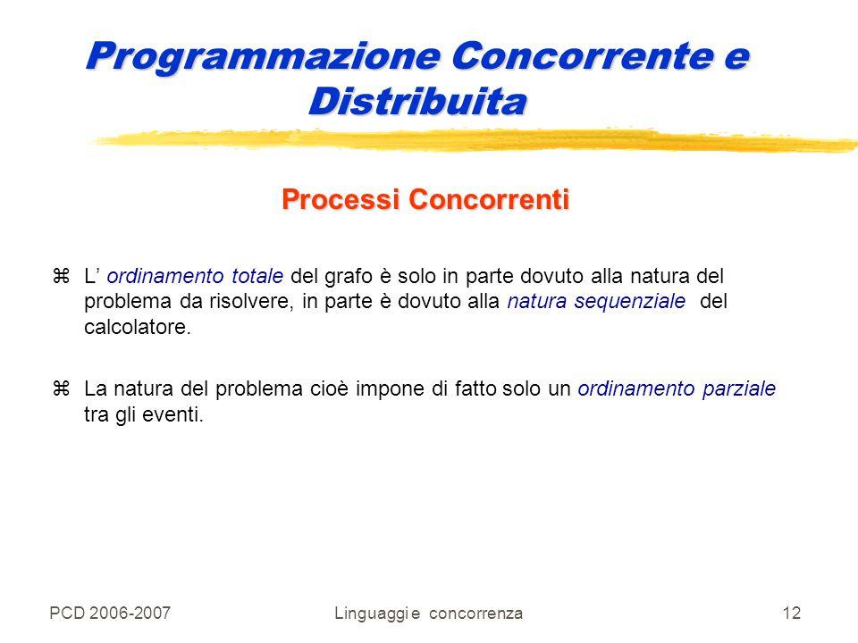 PCD 2006-2007Linguaggi e concorrenza12 Processi Concorrenti zL' ordinamento totale del grafo è solo in parte dovuto alla natura del problema da risolv