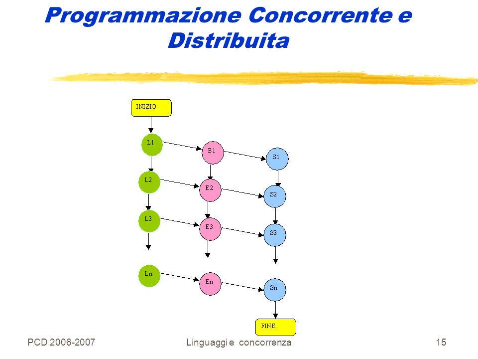 PCD 2006-2007Linguaggi e concorrenza15 Programmazione Concorrente e Distribuita