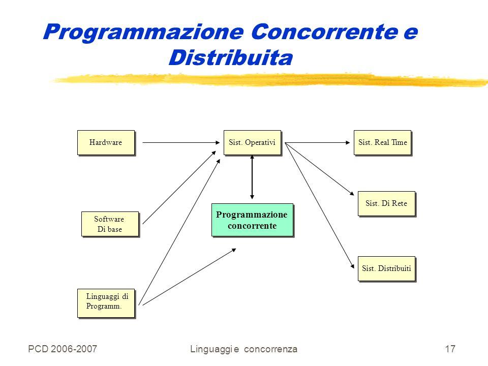 PCD 2006-2007Linguaggi e concorrenza17 Programmazione Concorrente e Distribuita Programmazione concorrente Programmazione concorrente Hardware Softwar