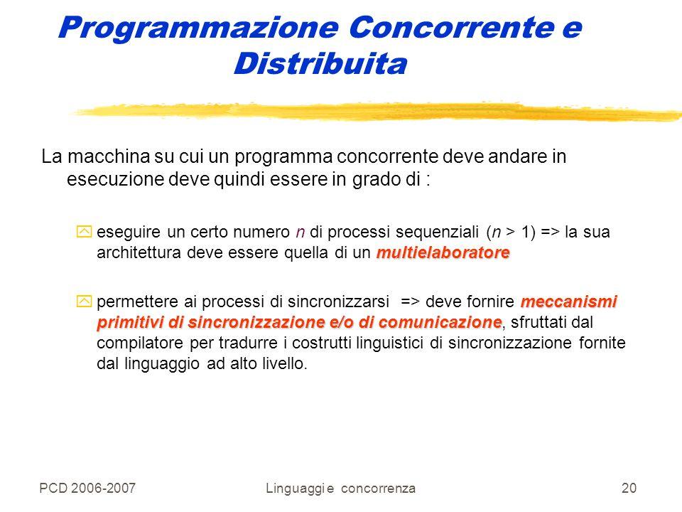 PCD 2006-2007Linguaggi e concorrenza20 Programmazione Concorrente e Distribuita La macchina su cui un programma concorrente deve andare in esecuzione