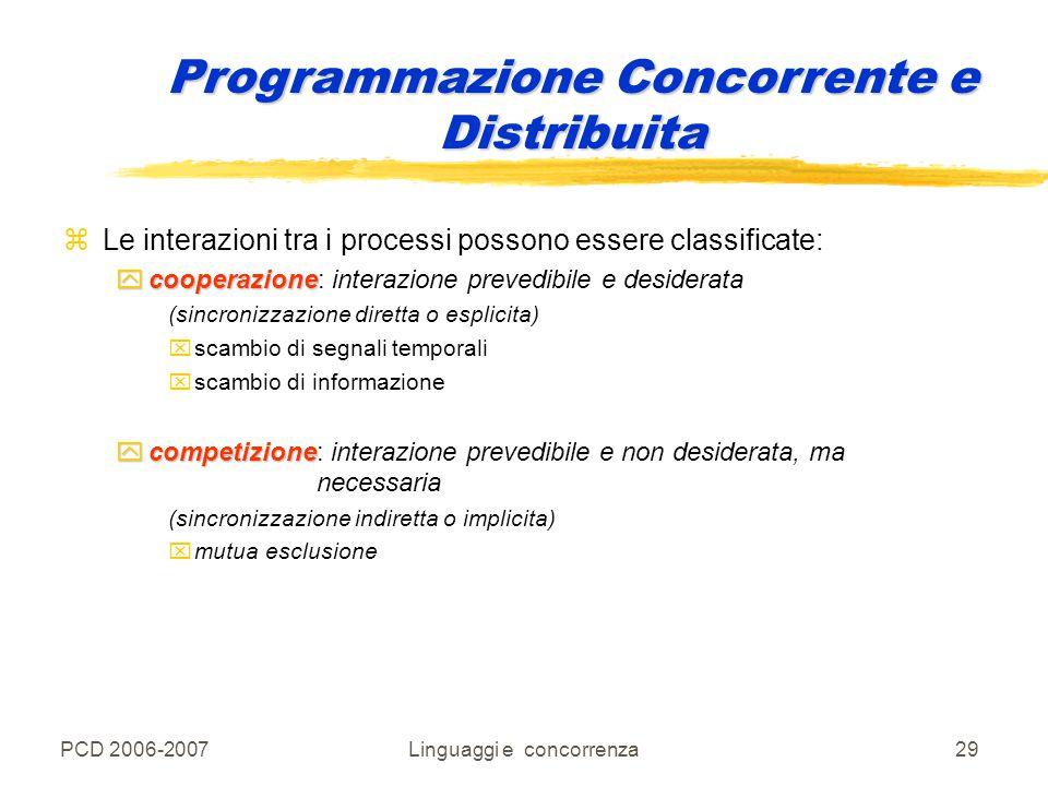PCD 2006-2007Linguaggi e concorrenza29 zLe interazioni tra i processi possono essere classificate: ycooperazione ycooperazione: interazione prevedibil