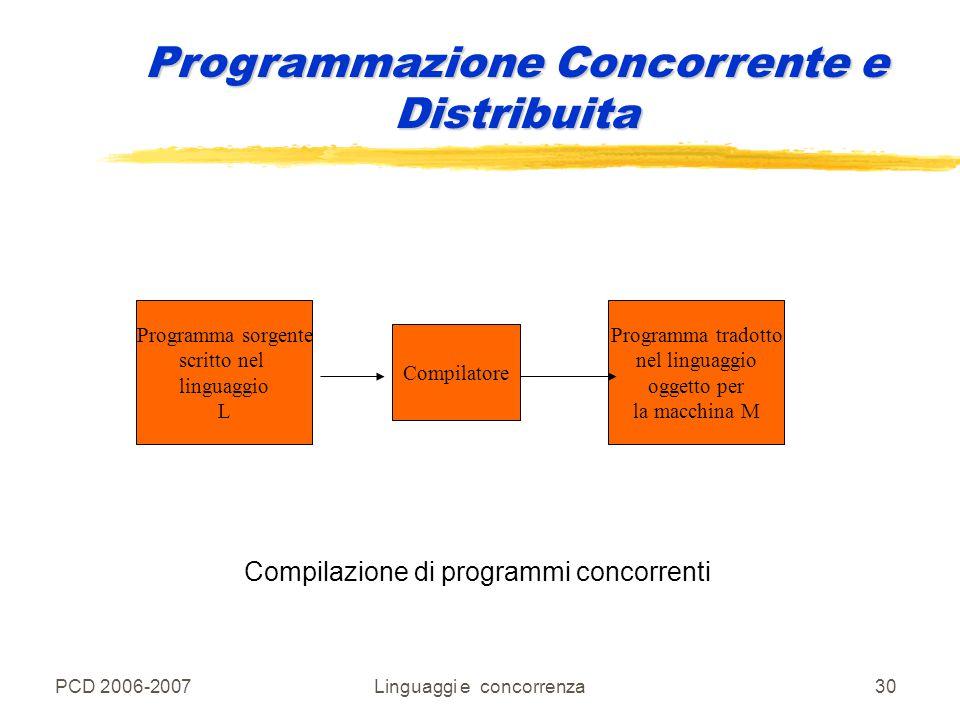 PCD 2006-2007Linguaggi e concorrenza30 Compilazione di programmi concorrenti Programma sorgente scritto nel linguaggio L Compilatore Programma tradott