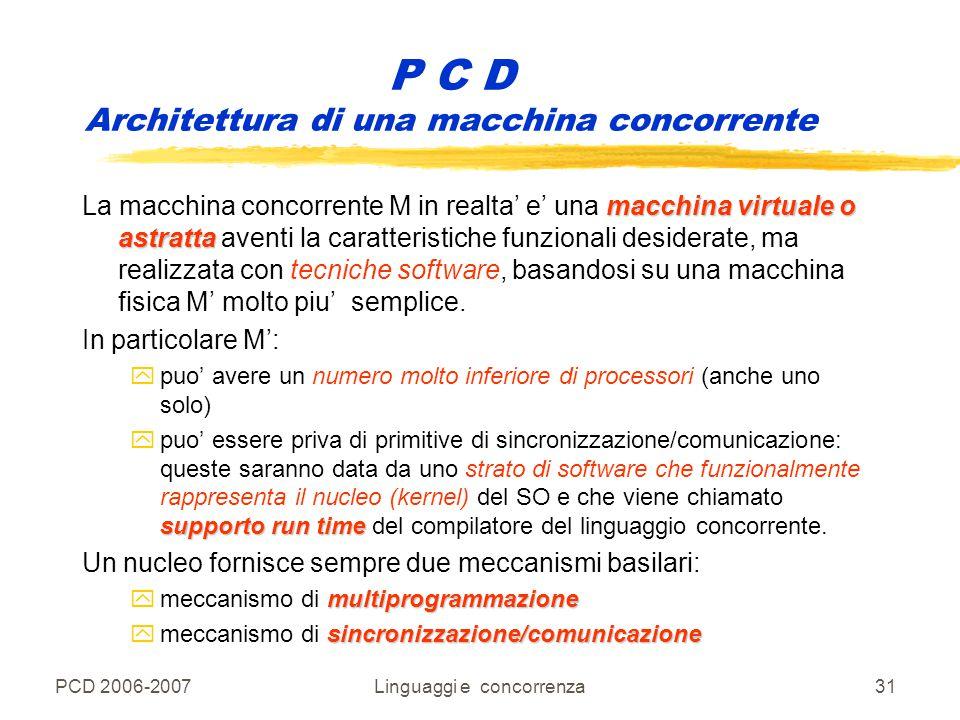 PCD 2006-2007Linguaggi e concorrenza31 macchina virtuale o astratta La macchina concorrente M in realta' e' una macchina virtuale o astratta aventi la