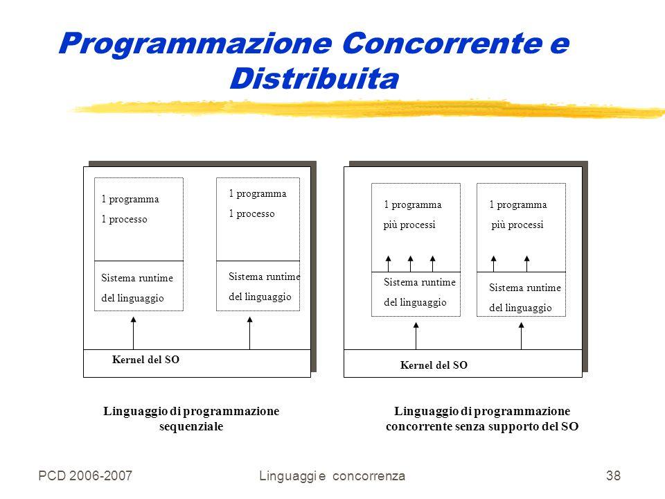 PCD 2006-2007Linguaggi e concorrenza38 Programmazione Concorrente e Distribuita 1 programma 1 processo Sistema runtime del linguaggio Kernel del SO Si