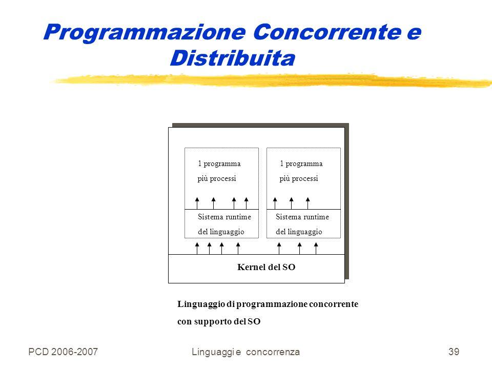 PCD 2006-2007Linguaggi e concorrenza39 Programmazione Concorrente e Distribuita 1 programma più processi 1 programma più processi Sistema runtime del