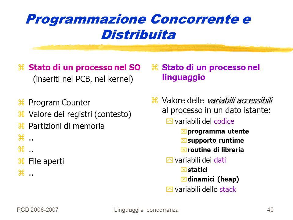 PCD 2006-2007Linguaggi e concorrenza40 Programmazione Concorrente e Distribuita zStato di un processo nel SO (inseriti nel PCB, nel kernel) zProgram C