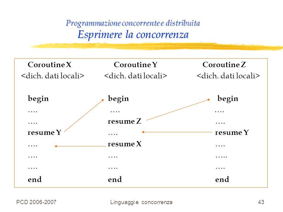 PCD 2006-2007Linguaggi e concorrenza43 Programmazione concorrente e distribuita Esprimere la concorrenza Coroutine X Coroutine Y Coroutine Z begin beg