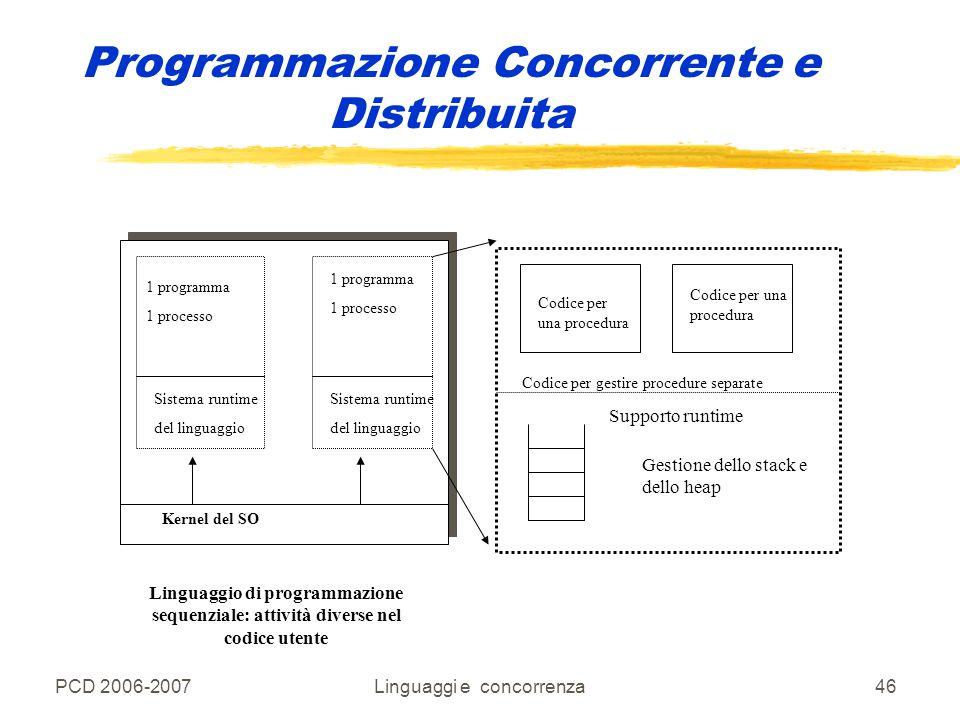 PCD 2006-2007Linguaggi e concorrenza46 Programmazione Concorrente e Distribuita 1 programma 1 processo Kernel del SO Sistema runtime del linguaggio 1