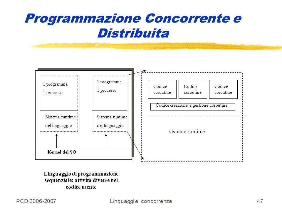 PCD 2006-2007Linguaggi e concorrenza47 Programmazione Concorrente e Distribuita 1 programma 1 processo Kernel del SO Sistema runtime del linguaggio 1