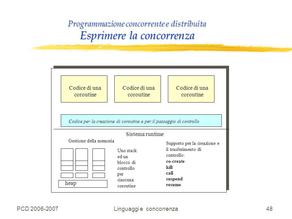 PCD 2006-2007Linguaggi e concorrenza48 Programmazione concorrente e distribuita Esprimere la concorrenza Codice di una coroutine Codice per la creazio
