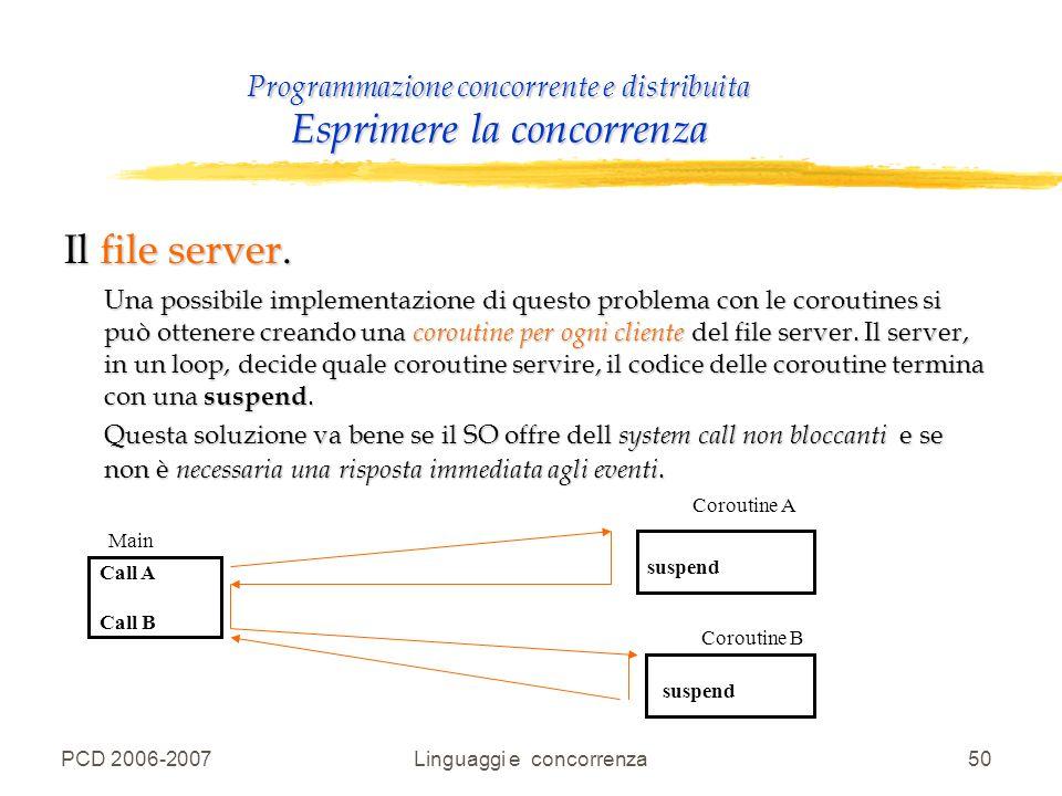 PCD 2006-2007Linguaggi e concorrenza50 Programmazione concorrente e distribuita Esprimere la concorrenza Il file server. Una possibile implementazione