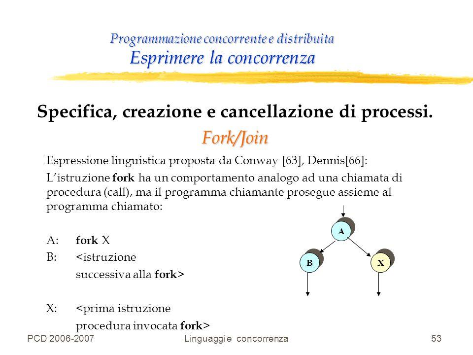 PCD 2006-2007Linguaggi e concorrenza53 Programmazione concorrente e distribuita Esprimere la concorrenza Specifica, creazione e cancellazione di proce