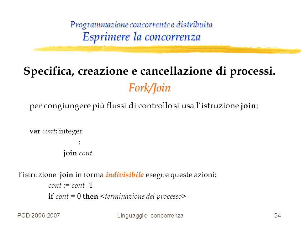 PCD 2006-2007Linguaggi e concorrenza54 Programmazione concorrente e distribuita Esprimere la concorrenza Specifica, creazione e cancellazione di proce