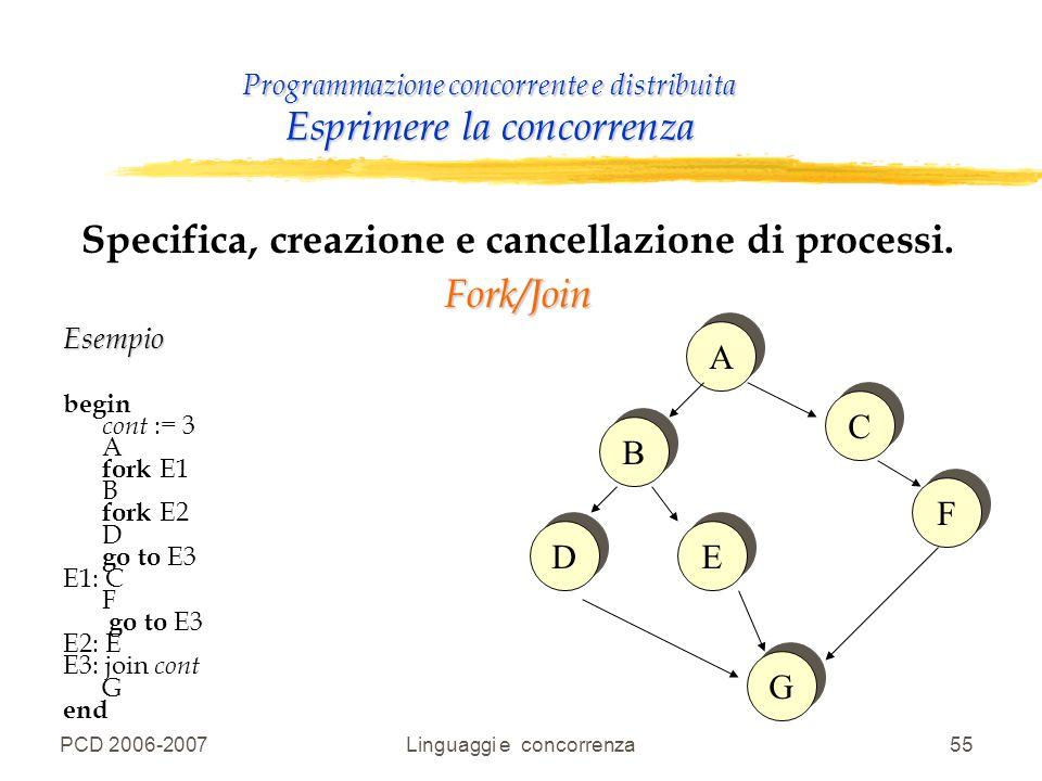 PCD 2006-2007Linguaggi e concorrenza55 Programmazione concorrente e distribuita Esprimere la concorrenza Specifica, creazione e cancellazione di proce