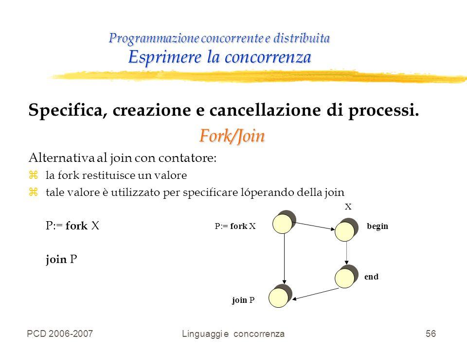 PCD 2006-2007Linguaggi e concorrenza56 Programmazione concorrente e distribuita Esprimere la concorrenza Specifica, creazione e cancellazione di proce