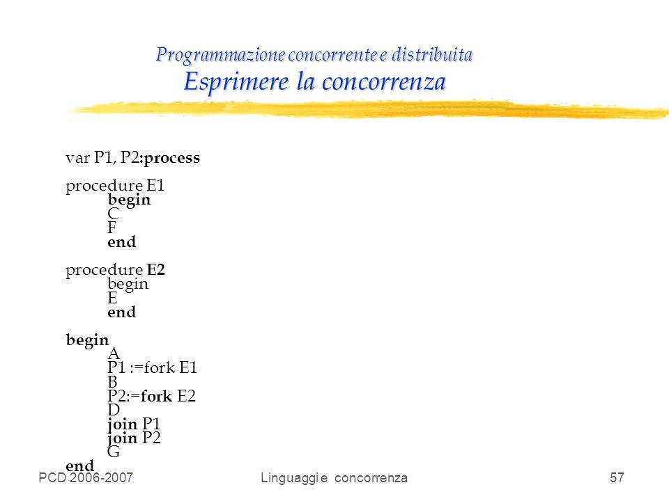 PCD 2006-2007Linguaggi e concorrenza57 Programmazione concorrente e distribuita Esprimere la concorrenza var P1, P2 :process procedure E1 begin C F en