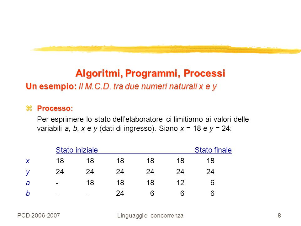 PCD 2006-2007Linguaggi e concorrenza8 Algoritmi, Programmi, Processi Un esempio: Il M.C.D. tra due numeri naturali x e y zProcesso: Per esprimere lo s