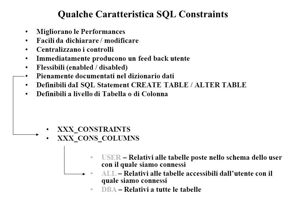 Qualche Caratteristica SQL Constraints Migliorano le Performances Facili da dichiarare / modificare Centralizzano i controlli Immediatamente producono un feed back utente Flessibili (enabled / disabled) Pienamente documentati nel dizionario dati Definibili daI SQL Statement CREATE TABLE / ALTER TABLE Definibili a livello di Tabella o di Colonna XXX_CONSTRAINTS XXX_CONS_COLUMNS USER – Relativi alle tabelle poste nello schema dello user con il quale siamo connessi ALL – Relativi alle tabelle accessibili dall'utente con il quale siamo connessi DBA – Relativi a tutte le tabelle