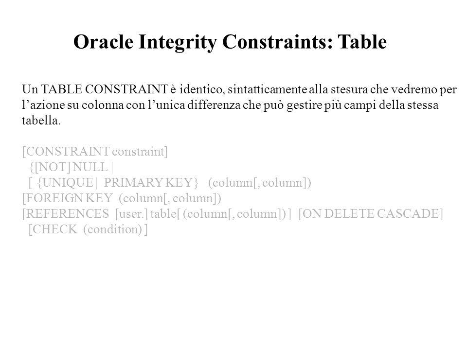 Un TABLE CONSTRAINT è identico, sintatticamente alla stesura che vedremo per l'azione su colonna con l'unica differenza che può gestire più campi dell