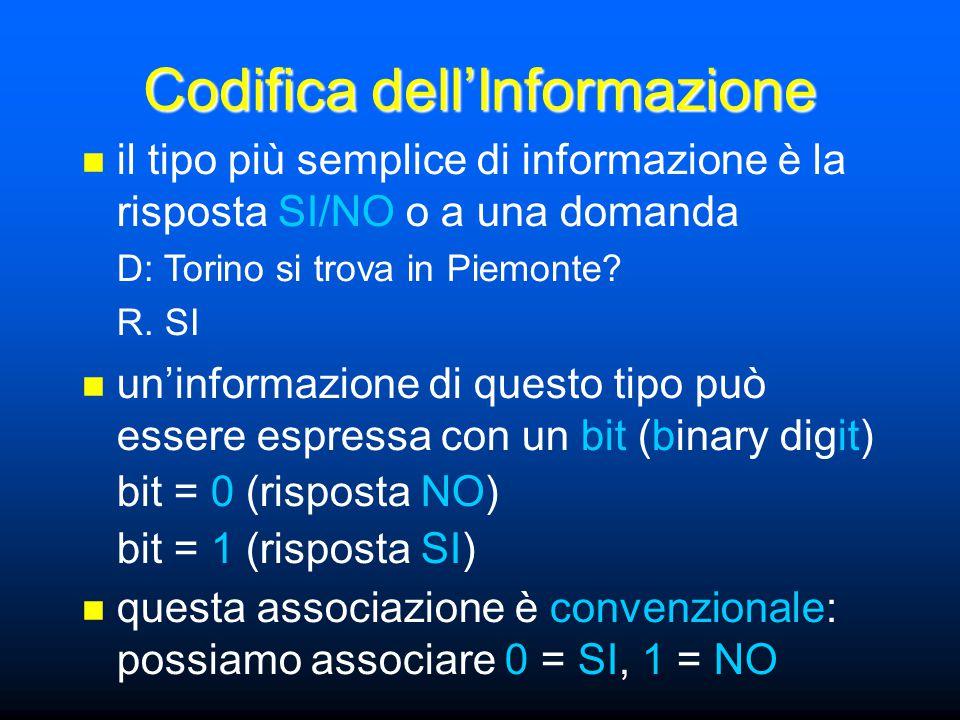 Codifica dell'Informazione il tipo più semplice di informazione è la risposta SI/NO o a una domanda D: Torino si trova in Piemonte? R. SI un'informazi