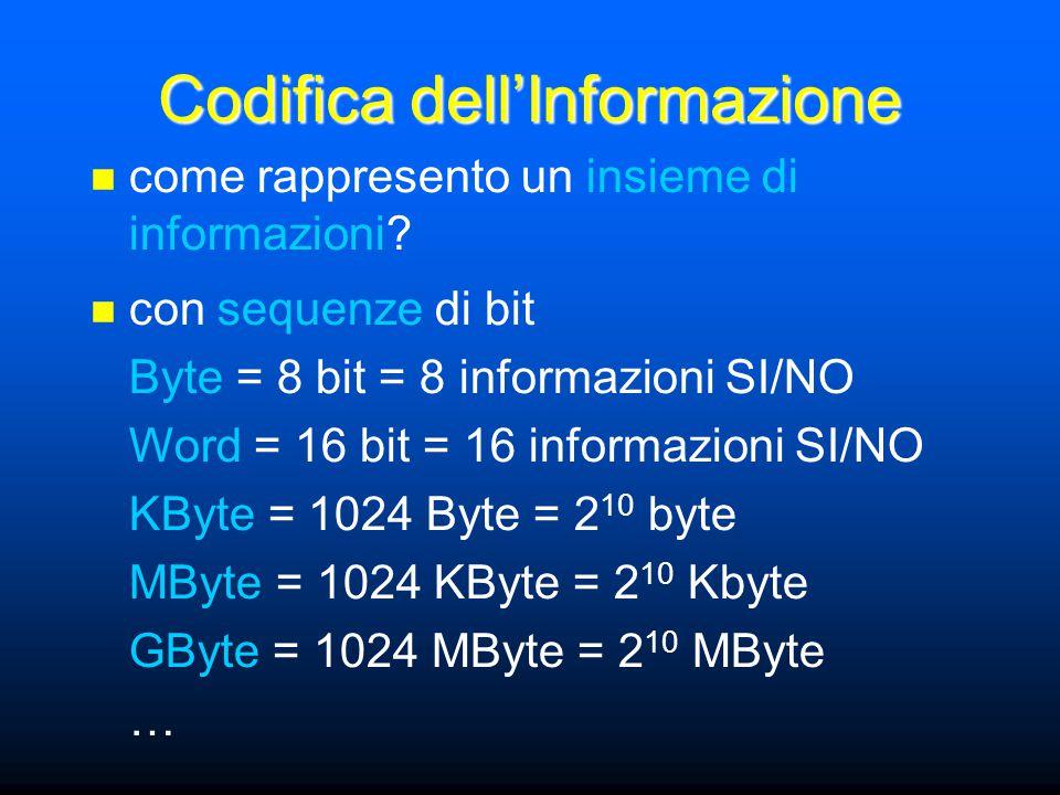 Codifica dell'Informazione come rappresento un insieme di informazioni? con sequenze di bit Byte = 8 bit = 8 informazioni SI/NO Word = 16 bit = 16 inf