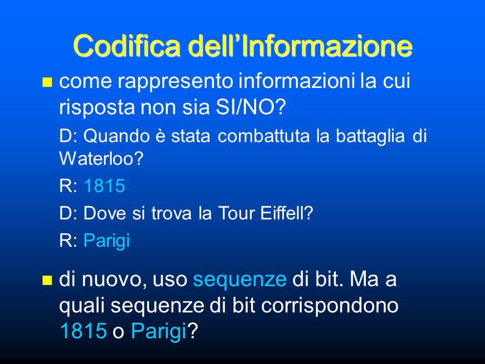 Codifica dell'Informazione come rappresento informazioni la cui risposta non sia SI/NO? D: Quando è stata combattuta la battaglia di Waterloo? R: 1815