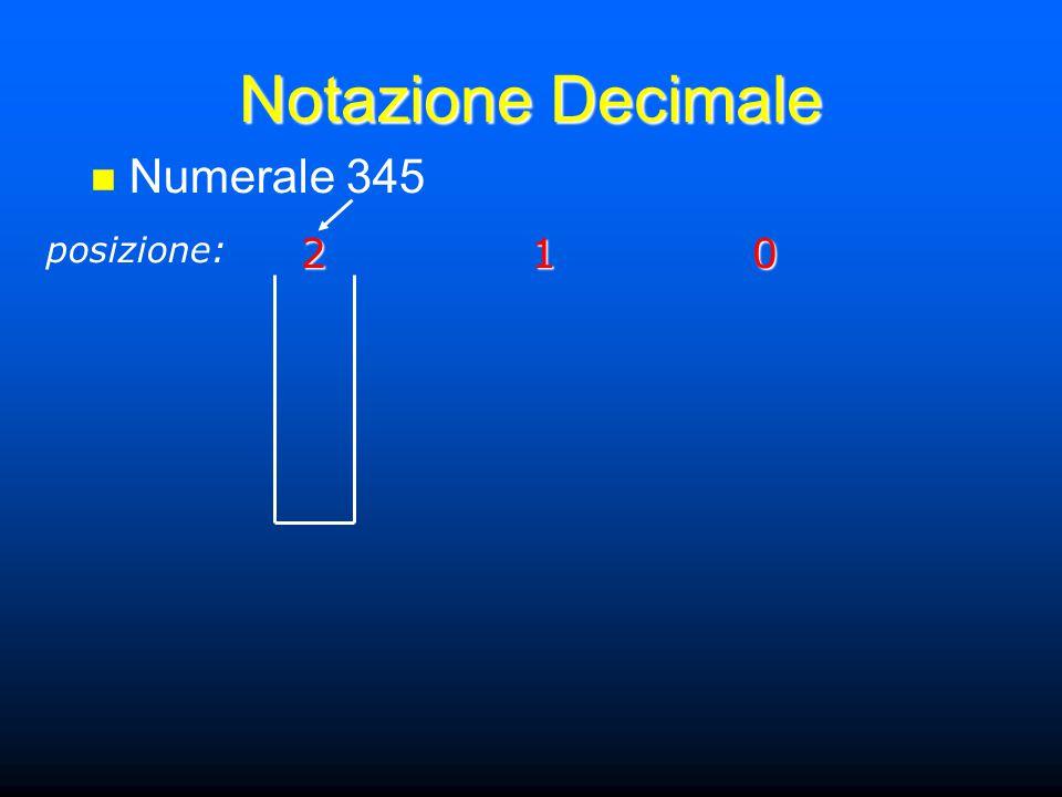 Notazione Decimale posizione:201 Numerale 345