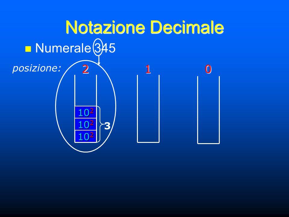 Notazione Decimale posizione:201 Numerale 345 10 2 2 3