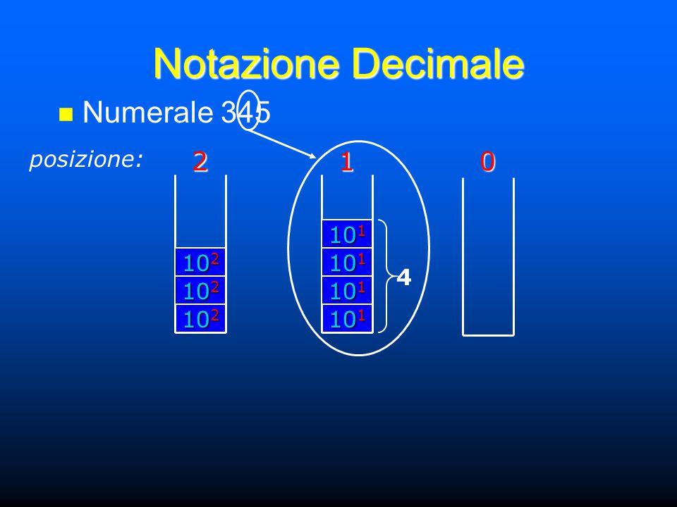 Notazione Decimale posizione:201 Numerale 345 10 2 2 4 10 1 1
