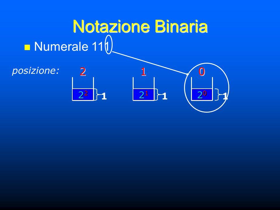Notazione Binaria Numerale 111 posizione:201 21212121 1 22222222 1 20202020 1