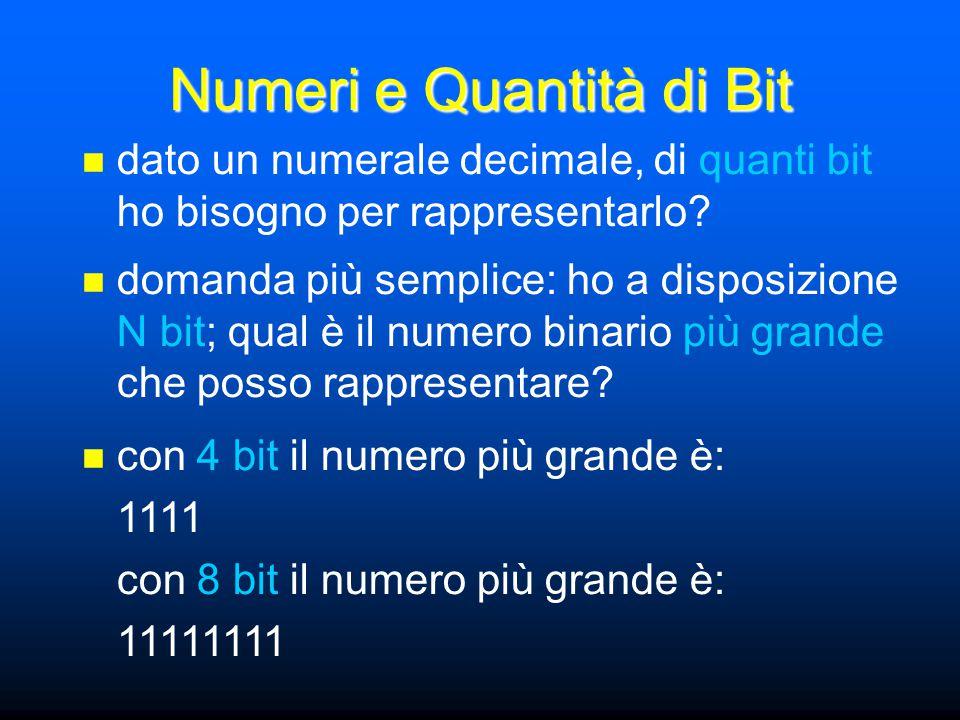 Numeri e Quantità di Bit dato un numerale decimale, di quanti bit ho bisogno per rappresentarlo? domanda più semplice: ho a disposizione N bit; qual è