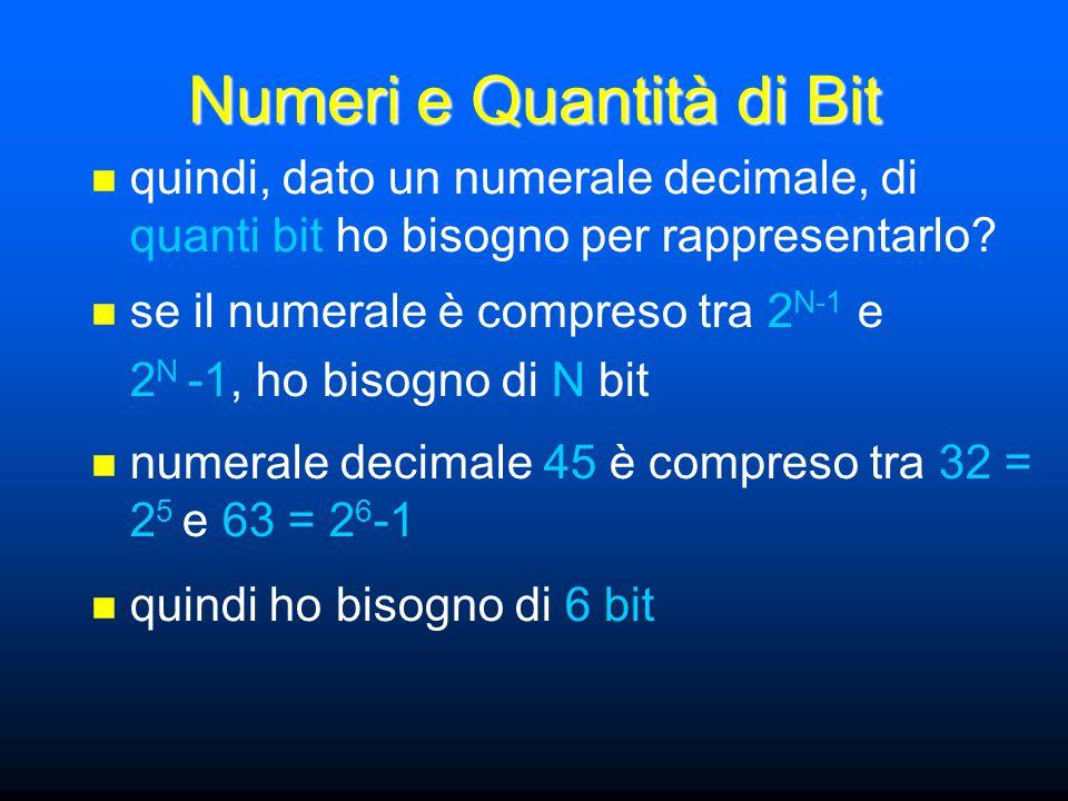 Numeri e Quantità di Bit quindi, dato un numerale decimale, di quanti bit ho bisogno per rappresentarlo? se il numerale è compreso tra 2 N-1 e 2 N -1,