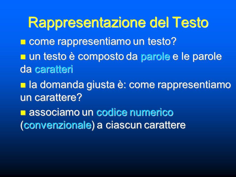 Rappresentazione del Testo come rappresentiamo un testo? come rappresentiamo un testo? un testo è composto da parole e le parole da caratteri un testo