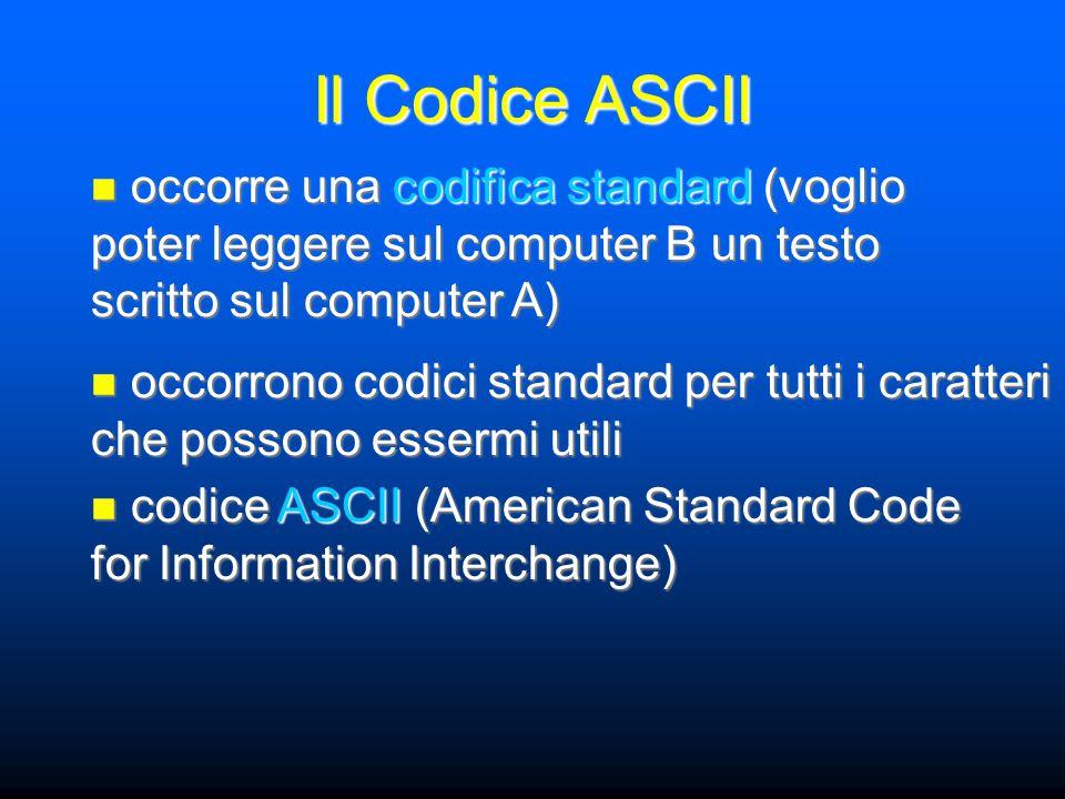 Il Codice ASCII occorre una codifica standard (voglio poter leggere sul computer B un testo scritto sul computer A) occorre una codifica standard (vog