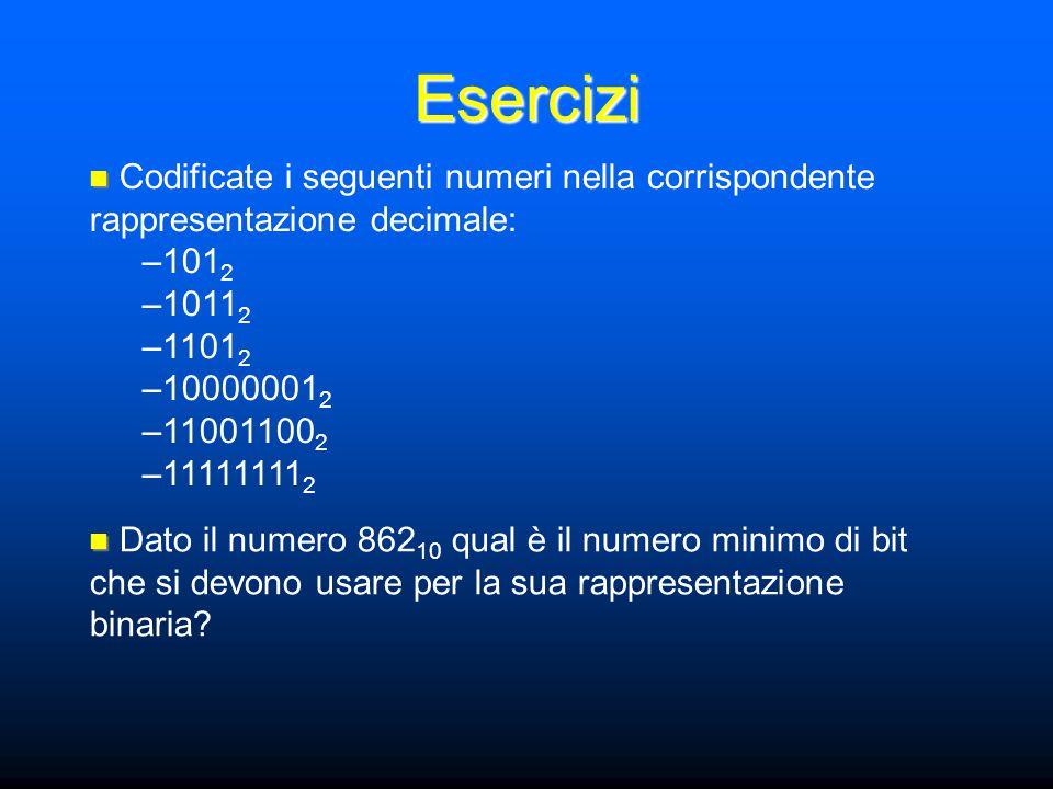 Codificate i seguenti numeri nella corrispondente rappresentazione decimale: –101 2 –1011 2 –1101 2 –10000001 2 –11001100 2 –11111111 2 Esercizi Dato