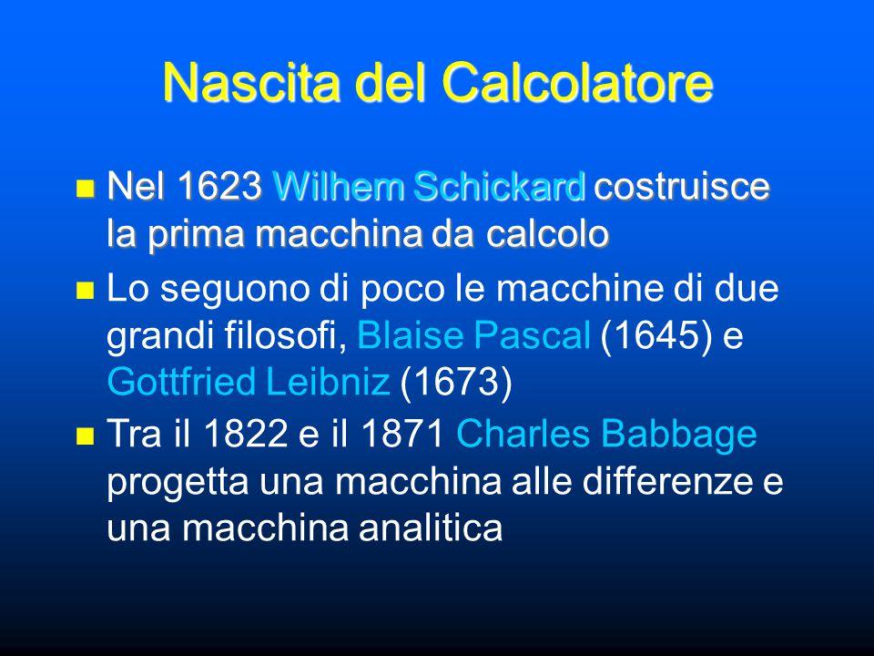 Nascita del Calcolatore Nel 1623 Wilhem Schickard costruisce la prima macchina da calcolo Nel 1623 Wilhem Schickard costruisce la prima macchina da calcolo Lo seguono di poco le macchine di due grandi filosofi, Blaise Pascal (1645) e Gottfried Leibniz (1673) Tra il 1822 e il 1871 Charles Babbage progetta una macchina alle differenze e una macchina analitica