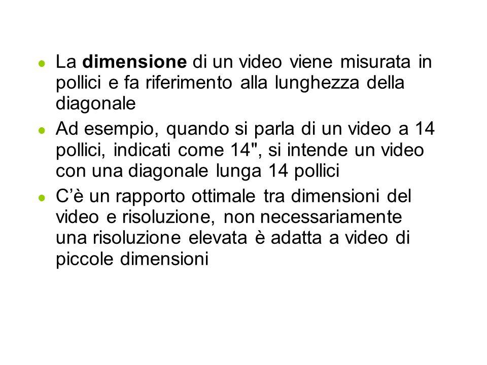 l La dimensione di un video viene misurata in pollici e fa riferimento alla lunghezza della diagonale l Ad esempio, quando si parla di un video a 14 p