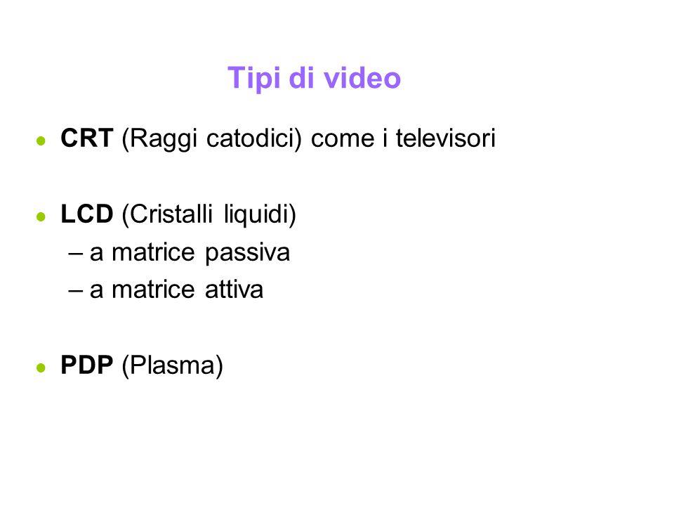 Tipi di video l CRT (Raggi catodici) come i televisori l LCD (Cristalli liquidi) –a matrice passiva –a matrice attiva l PDP (Plasma)