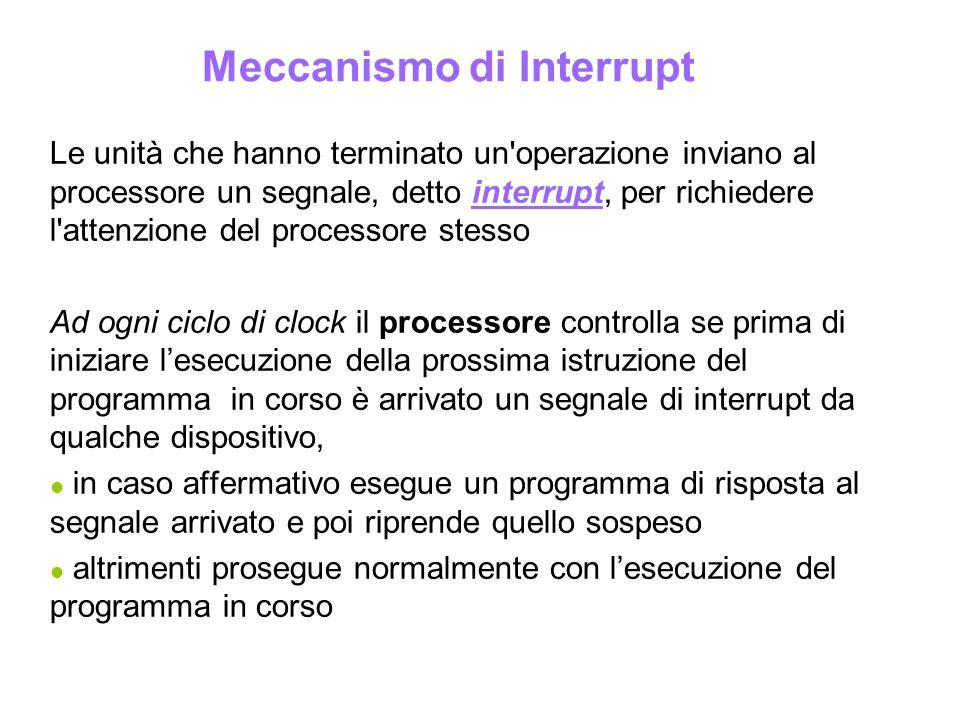 Meccanismo di Interrupt Le unità che hanno terminato un'operazione inviano al processore un segnale, detto interrupt, per richiedere l'attenzione del
