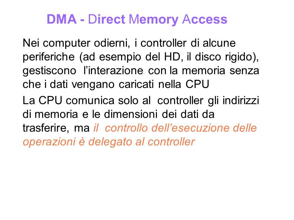 DMA - Direct Memory Access Nei computer odierni, i controller di alcune periferiche (ad esempio del HD, il disco rigido), gestiscono l'interazione con