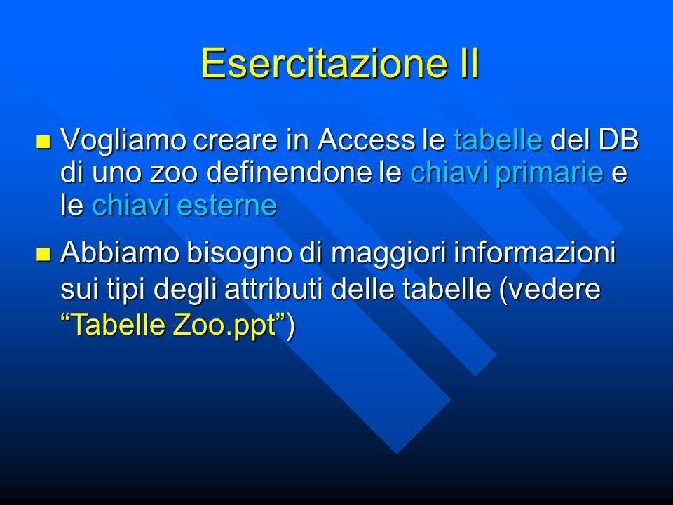 Esercitazione II Vogliamo creare in Access le tabelle del DB di uno zoo definendone le chiavi primarie e le chiavi esterne Vogliamo creare in Access le tabelle del DB di uno zoo definendone le chiavi primarie e le chiavi esterne Abbiamo bisogno di maggiori informazioni sui tipi degli attributi delle tabelle (vedere Tabelle Zoo.ppt ) Abbiamo bisogno di maggiori informazioni sui tipi degli attributi delle tabelle (vedere Tabelle Zoo.ppt )