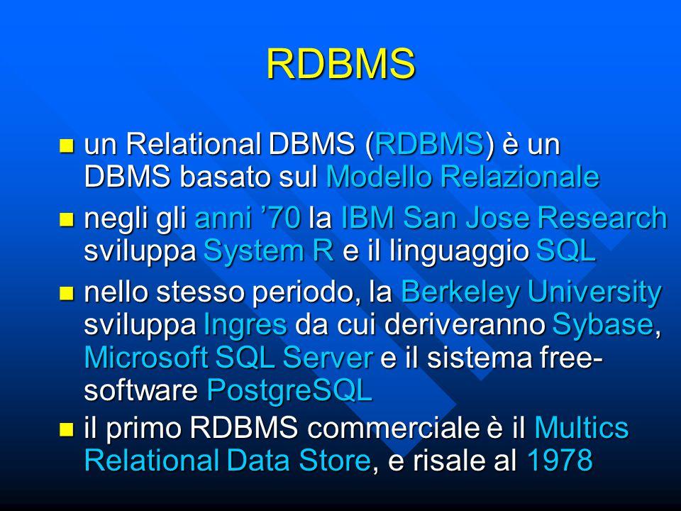 RDBMS un Relational DBMS (RDBMS) è un DBMS basato sul Modello Relazionale un Relational DBMS (RDBMS) è un DBMS basato sul Modello Relazionale il primo RDBMS commerciale è il Multics Relational Data Store, e risale al 1978 il primo RDBMS commerciale è il Multics Relational Data Store, e risale al 1978 nello stesso periodo, la Berkeley University sviluppa Ingres da cui deriveranno Sybase, Microsoft SQL Server e il sistema free- software PostgreSQL nello stesso periodo, la Berkeley University sviluppa Ingres da cui deriveranno Sybase, Microsoft SQL Server e il sistema free- software PostgreSQL negli gli anni '70 la IBM San Jose Research sviluppa System R e il linguaggio SQL negli gli anni '70 la IBM San Jose Research sviluppa System R e il linguaggio SQL