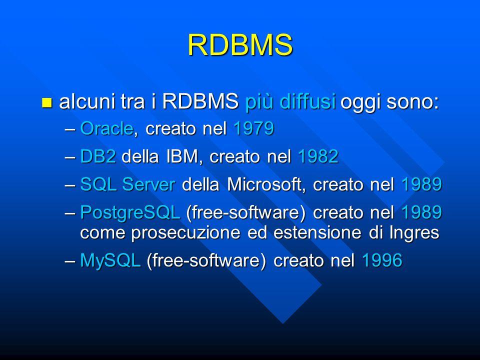 Access nel 1992 nasce Access della Microsoft, per Windows 3.0 (ultima versione Access 2007) nel 1992 nasce Access della Microsoft, per Windows 3.0 (ultima versione Access 2007) Access fornisce, in modo rudimentale, diverse funzionalità di un RDBMS Access fornisce, in modo rudimentale, diverse funzionalità di un RDBMS Access fornisce inoltre delle funzionalità di front-end: Access fornisce inoltre delle funzionalità di front-end: –composizione facilitata di query SQL –creazione di form per l'accesso al DB –creazione di prospetti dai dati del DB