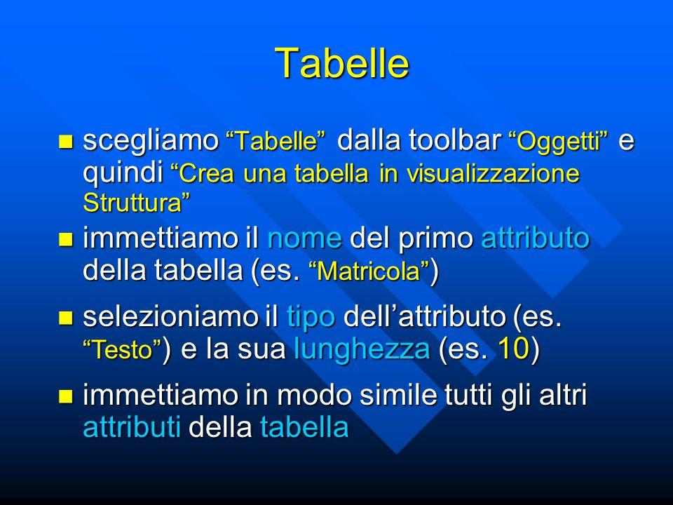 Tabelle scegliamo Tabelle dalla toolbar Oggetti e quindi Crea una tabella in visualizzazione Struttura scegliamo Tabelle dalla toolbar Oggetti e quindi Crea una tabella in visualizzazione Struttura immettiamo il nome del primo attributo della tabella (es.