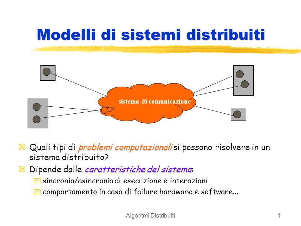 Algoritmi Distribuiti1 Modelli di sistemi distribuiti problemi computazionali zQuali tipi di problemi computazionali si possono risolvere in un sistem